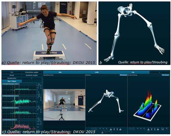 Bewegungsanalyse,