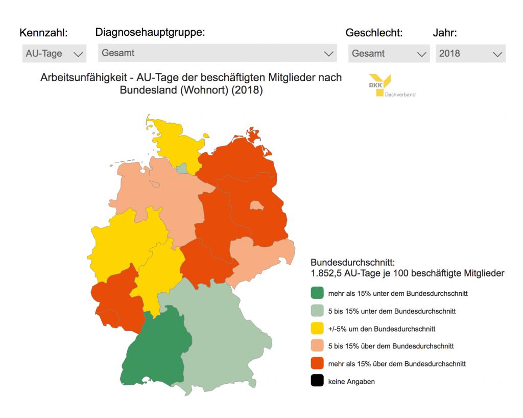 Screenshot zeigt die Verteilung der Krankentage nach Bundesländern